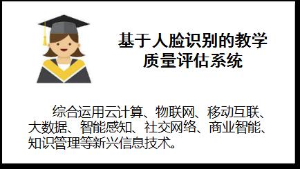 基于人脸识别的教学质量评估系统