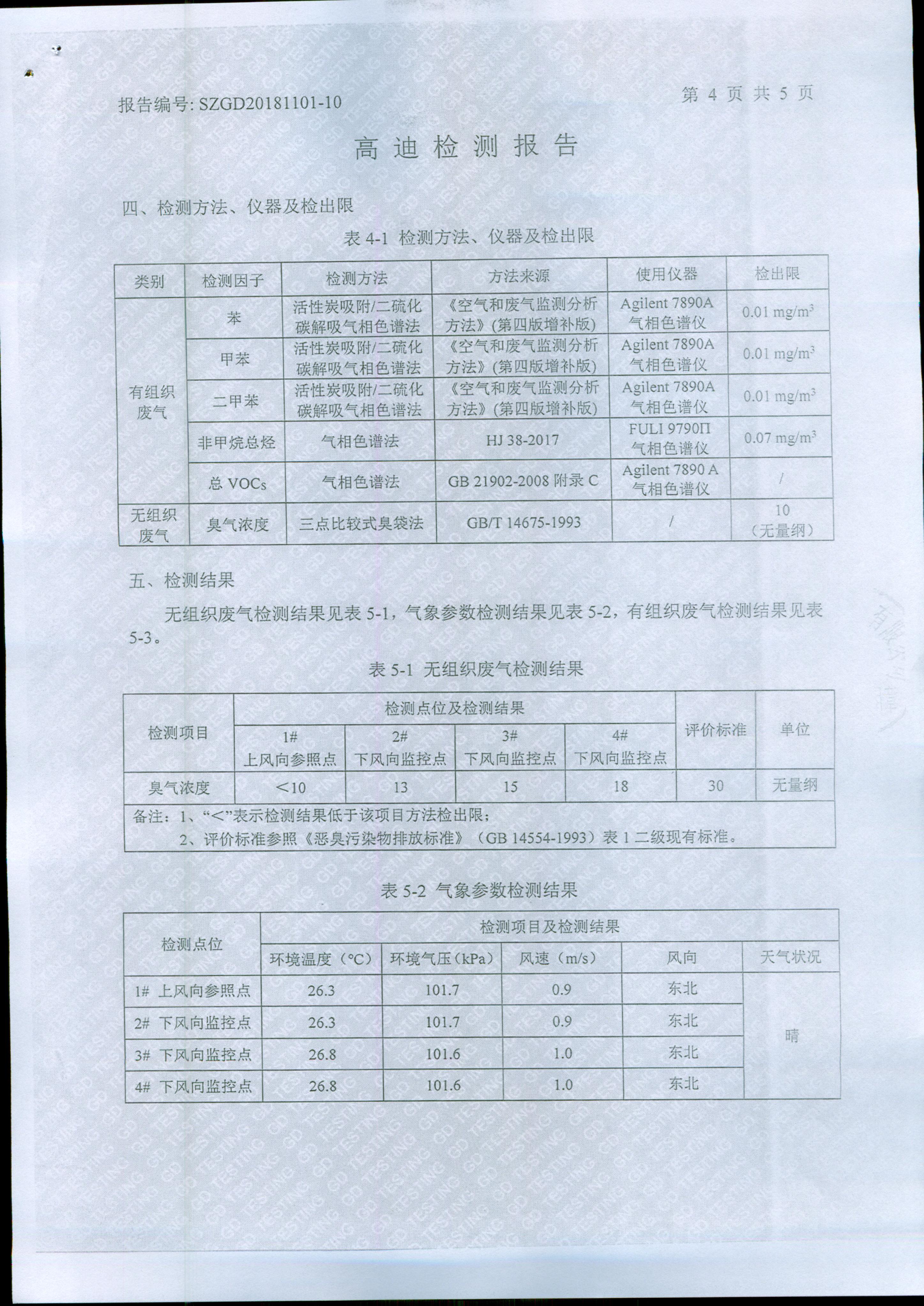 VOC檢測報告3