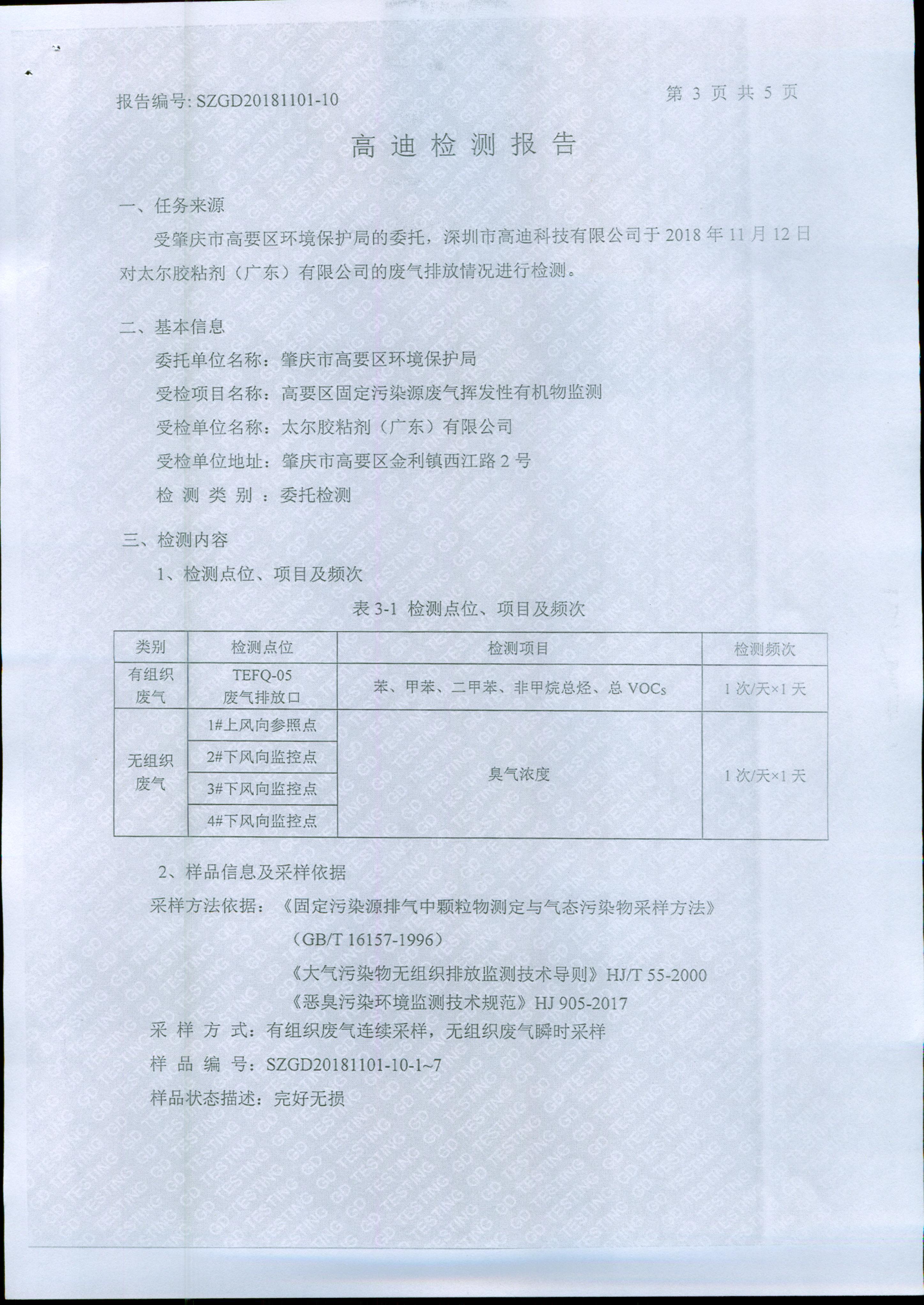 VOC檢測報告2