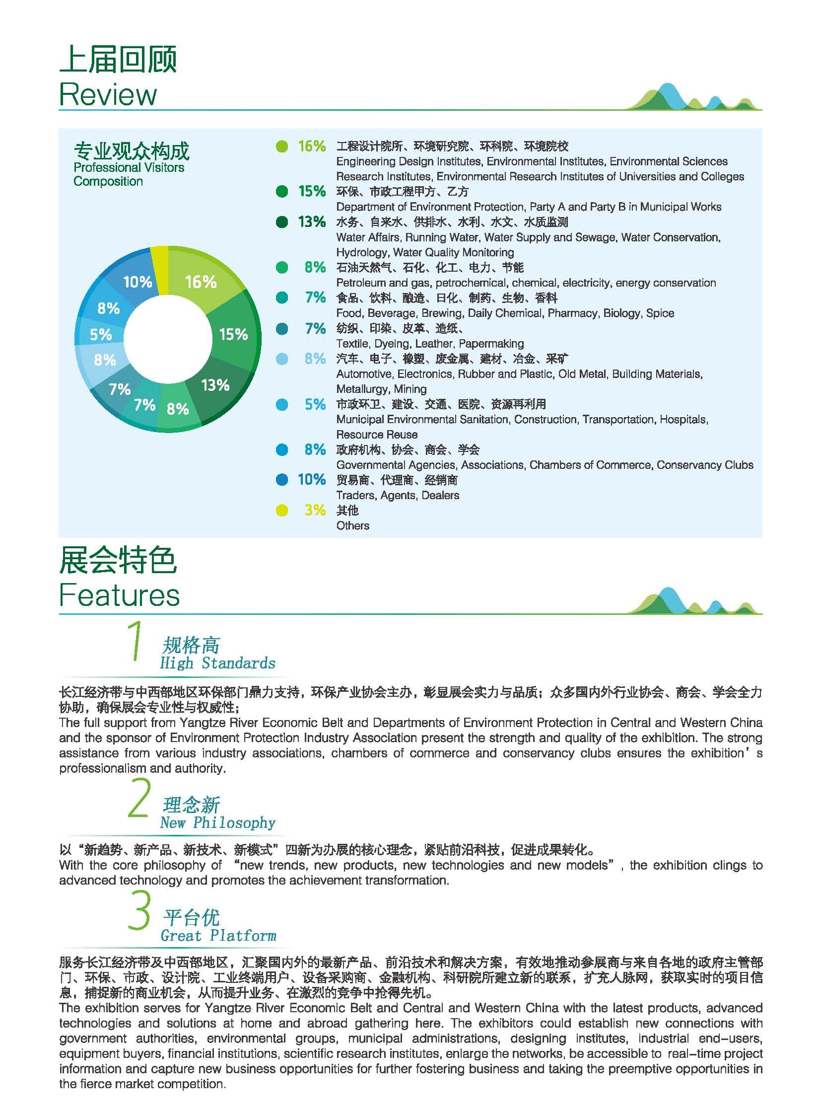 2019长江经济带AG真人视讯-重庆博览会邀请函_页面_05