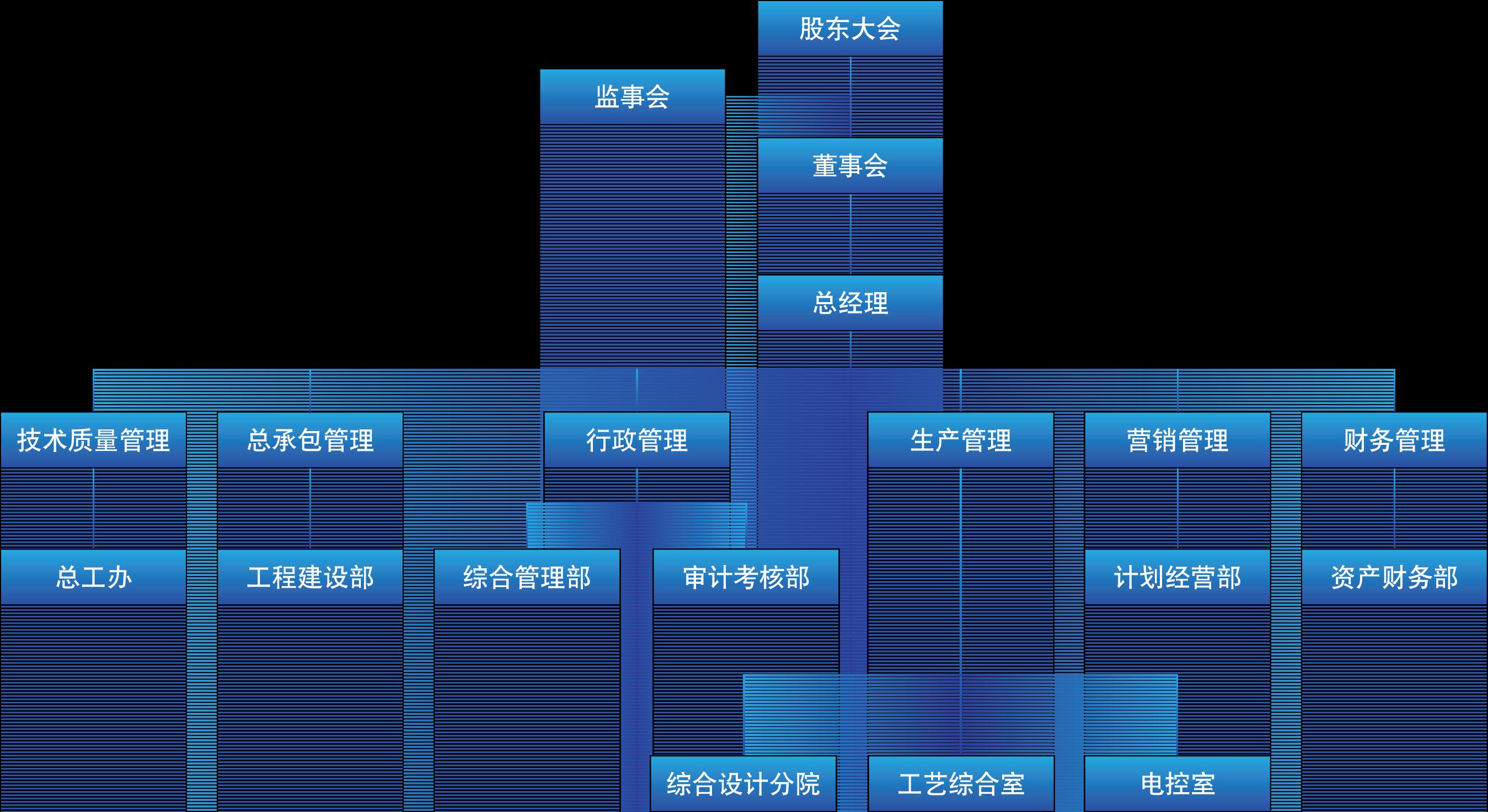 组织机构图2