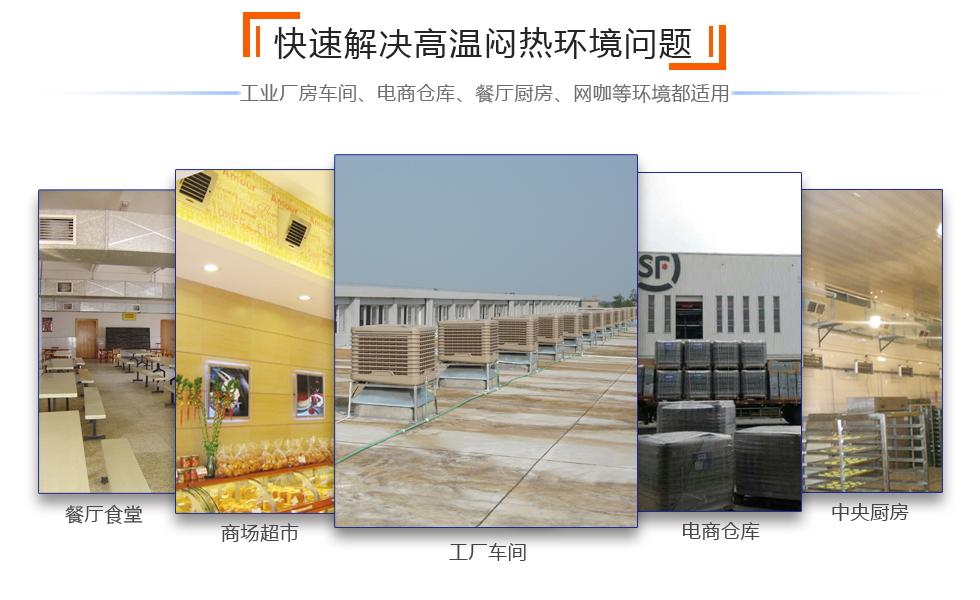 环保空调设备-应用场景图片