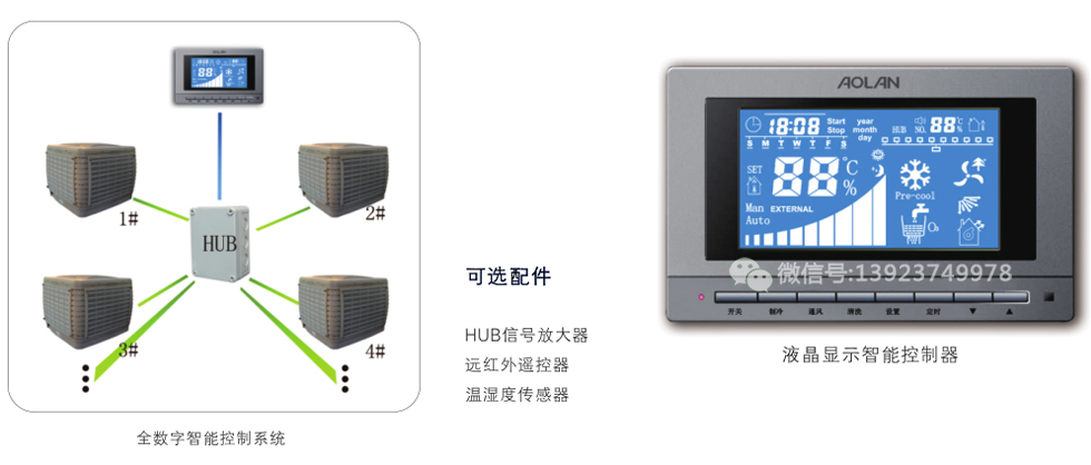 澳蓝环保空调集群控制系统智联方式