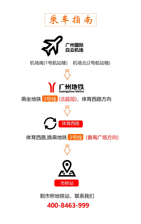 艺辉铸造科技公司路线
