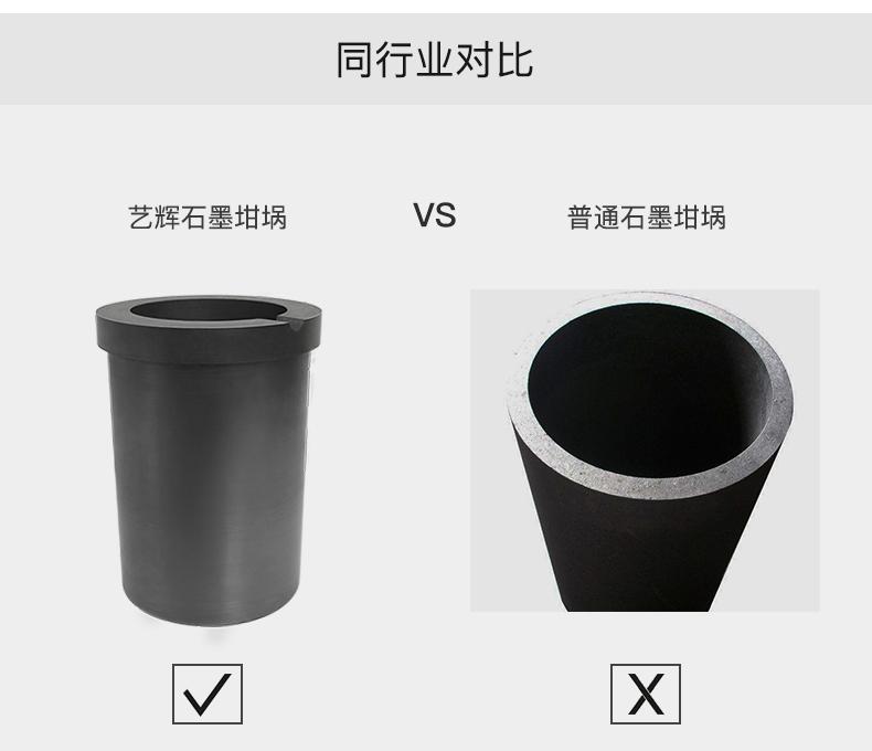熔金机石墨坩埚_11