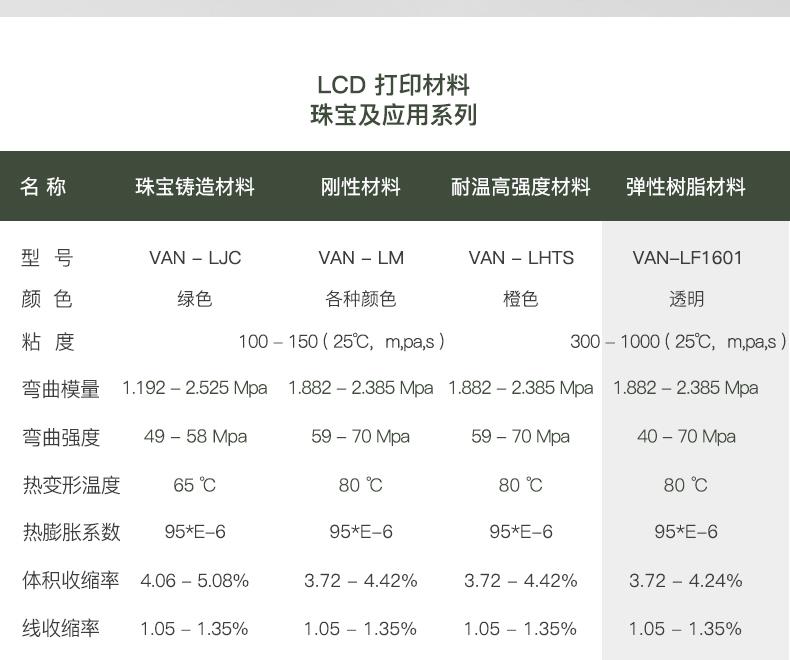 LCD树脂_08