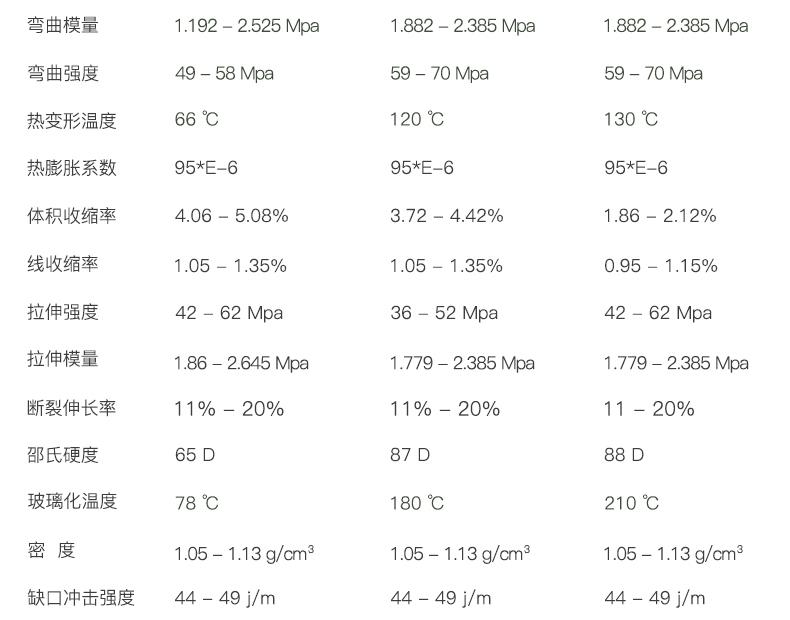 LCD树脂_10