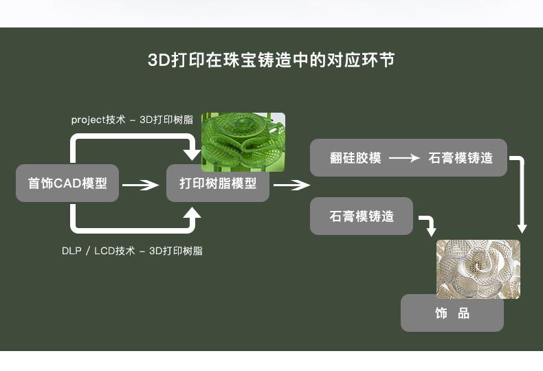 LCD树脂_13