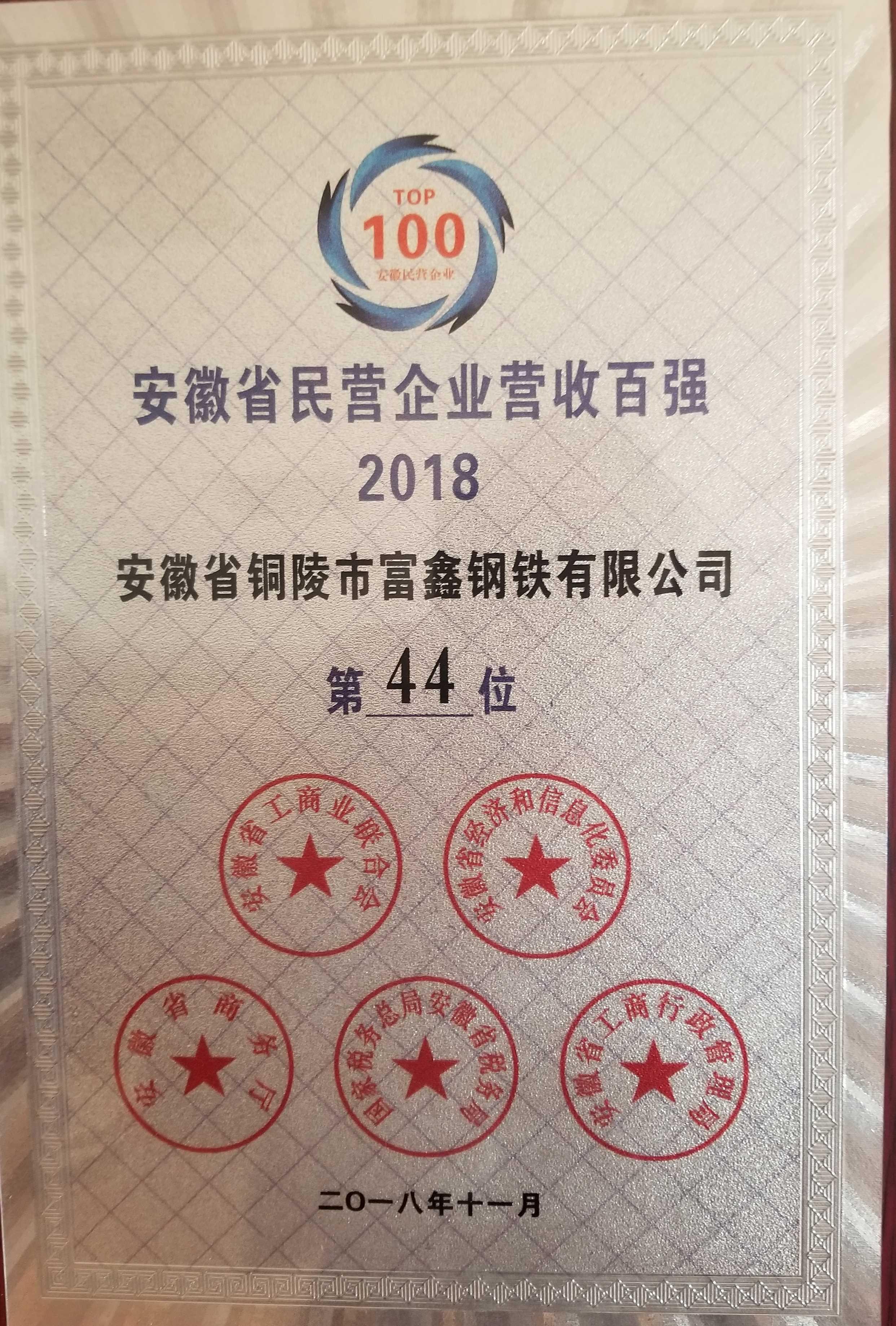 榮譽-2018年省營收百強
