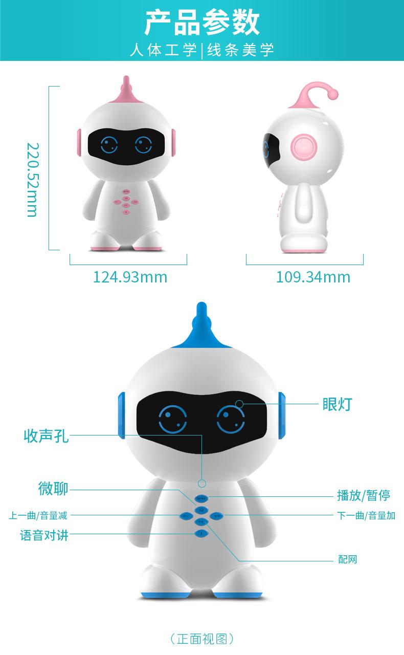 機器人詳情_15