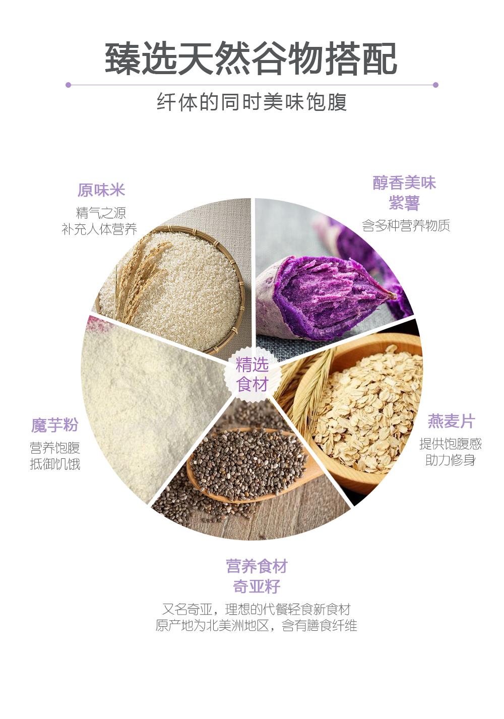 紫薯代餐官网-紫薯代餐---官网_06