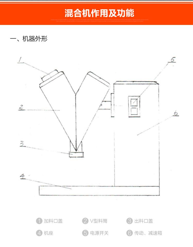 11VH-10混合機--1_02