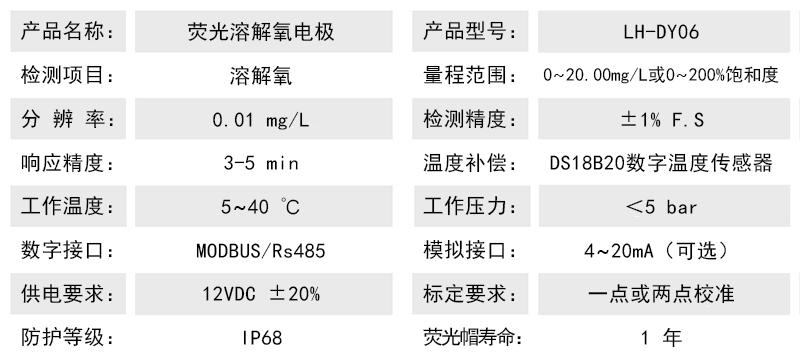 LH-DY06參數2