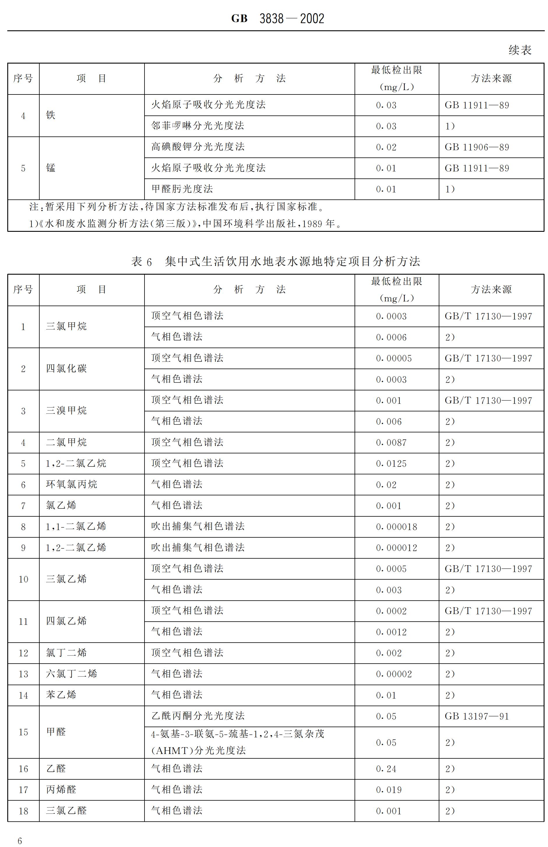 《地表水环境质量标准》GB3838-2002_07