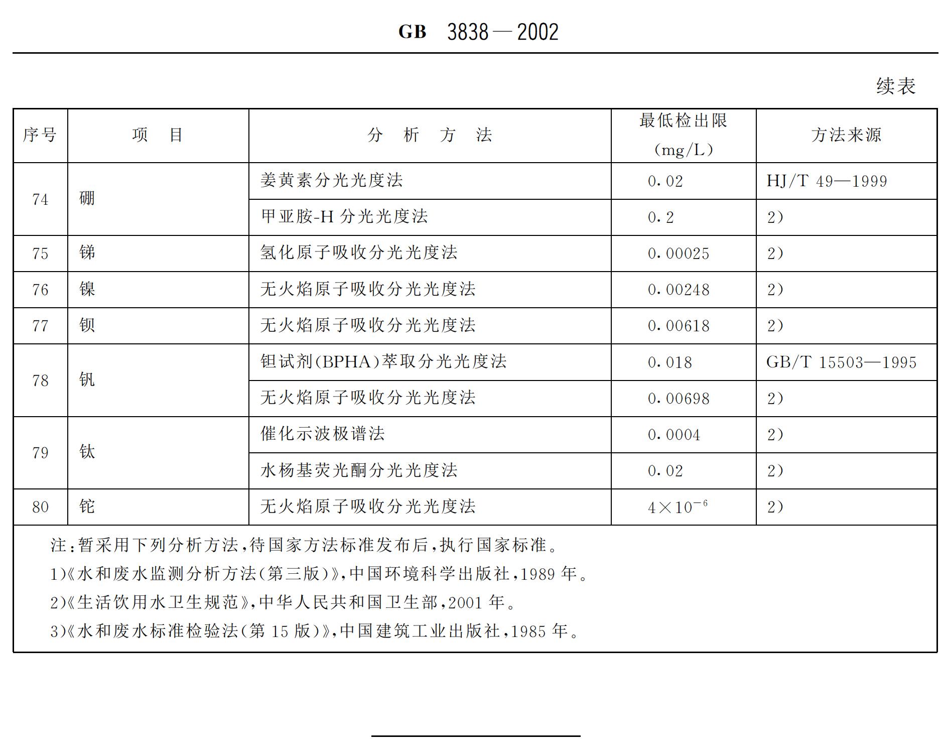 《地表水环境质量标准》GB3838-2002_10