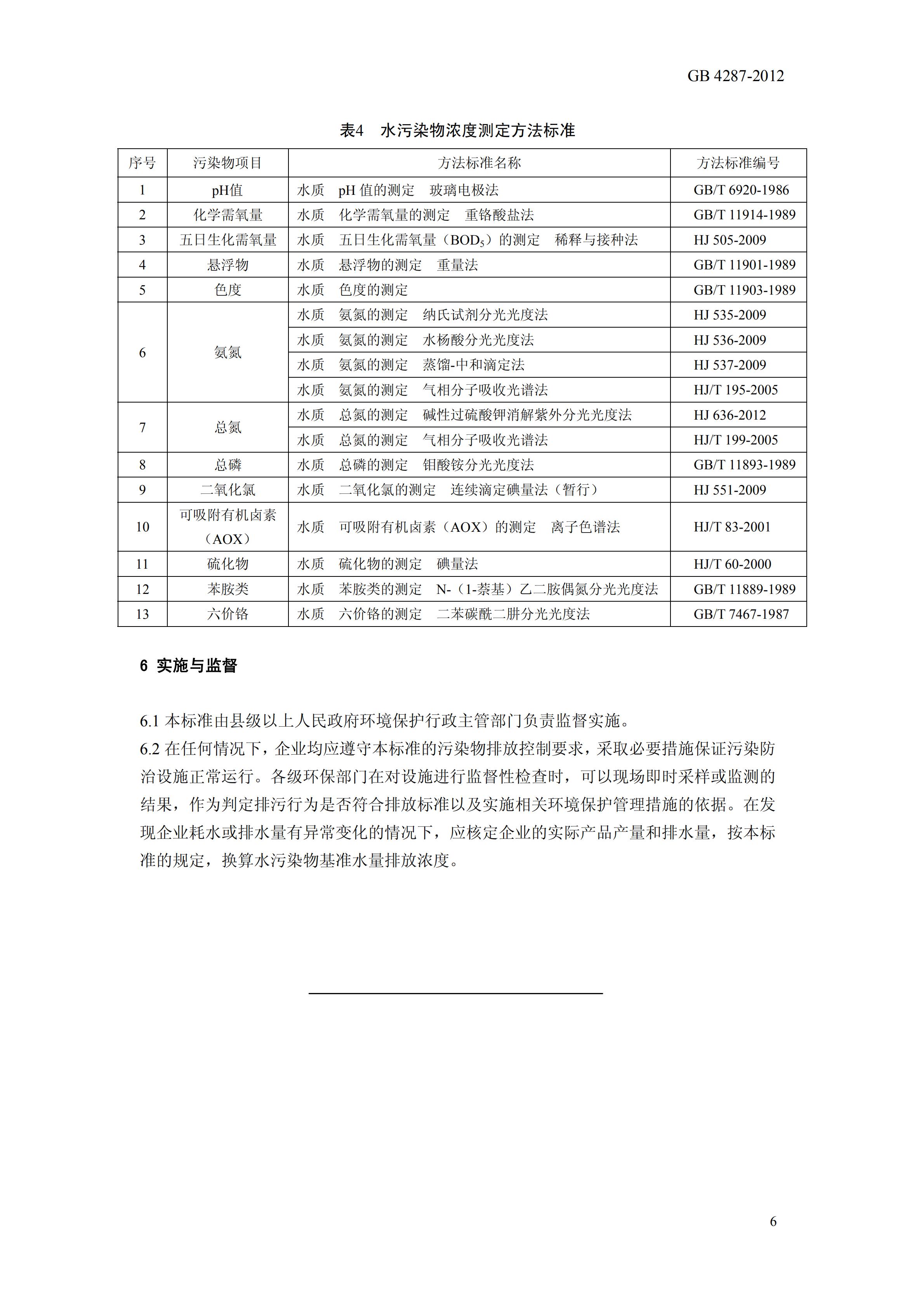 《纺织染整工业水污染物排放标准》GB4287-2012代替GB4287-92_08