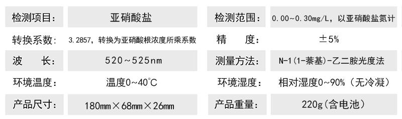 官網-參數2-亞硝酸鹽