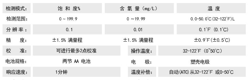 LH-D9技術參數