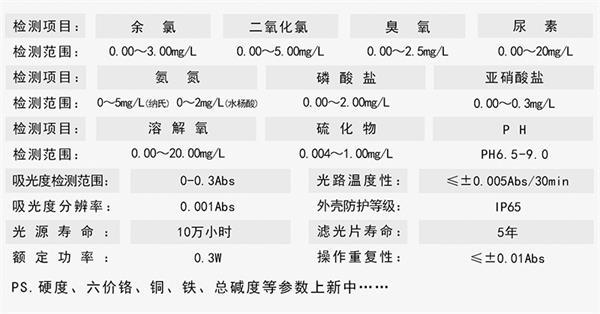 LH-M900參數-字體變大-更小小-1
