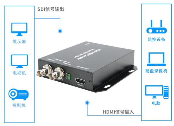 HDMI-SDI转换器4