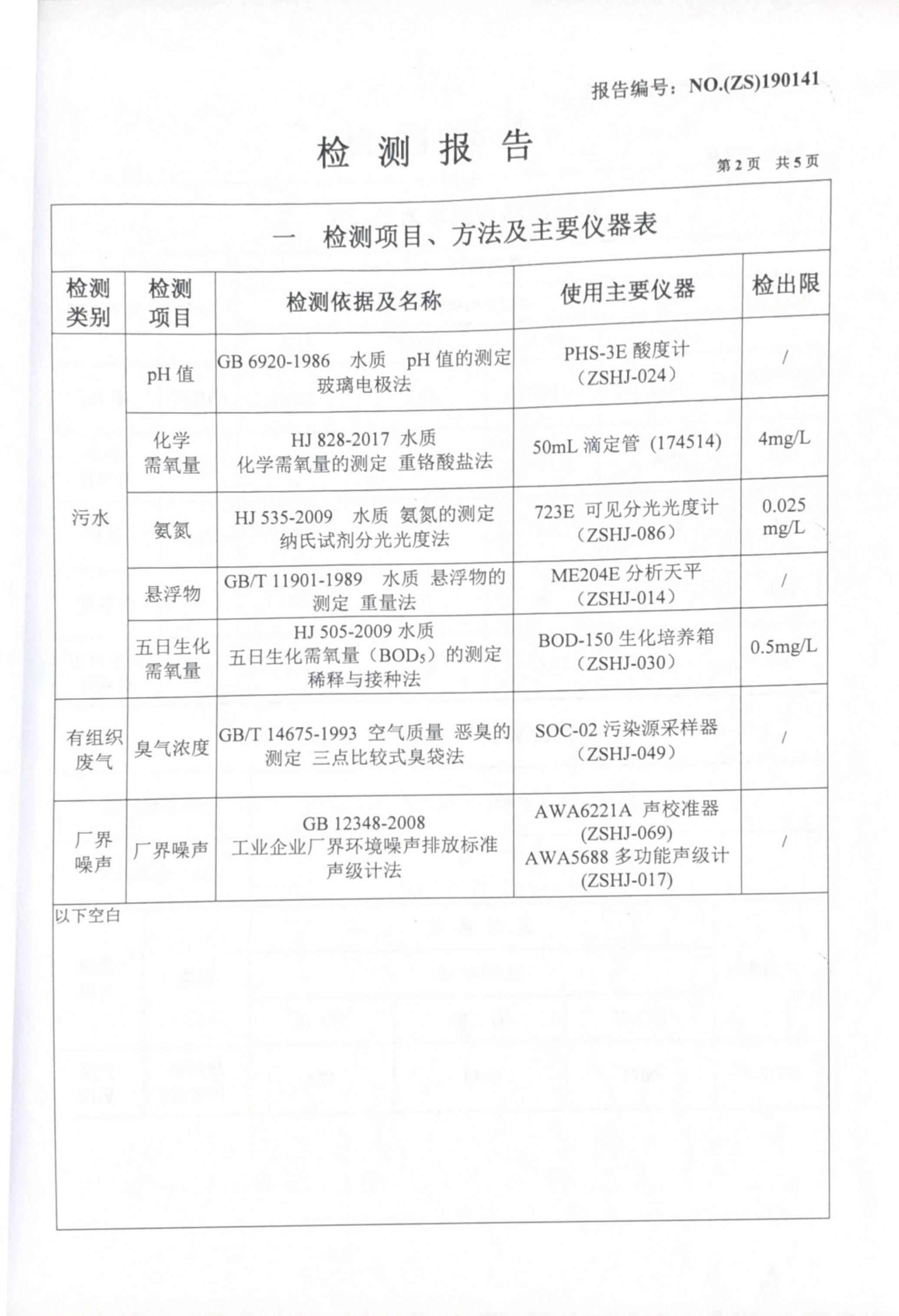 青岛海诺生物工程有限公司自行检测报告-4