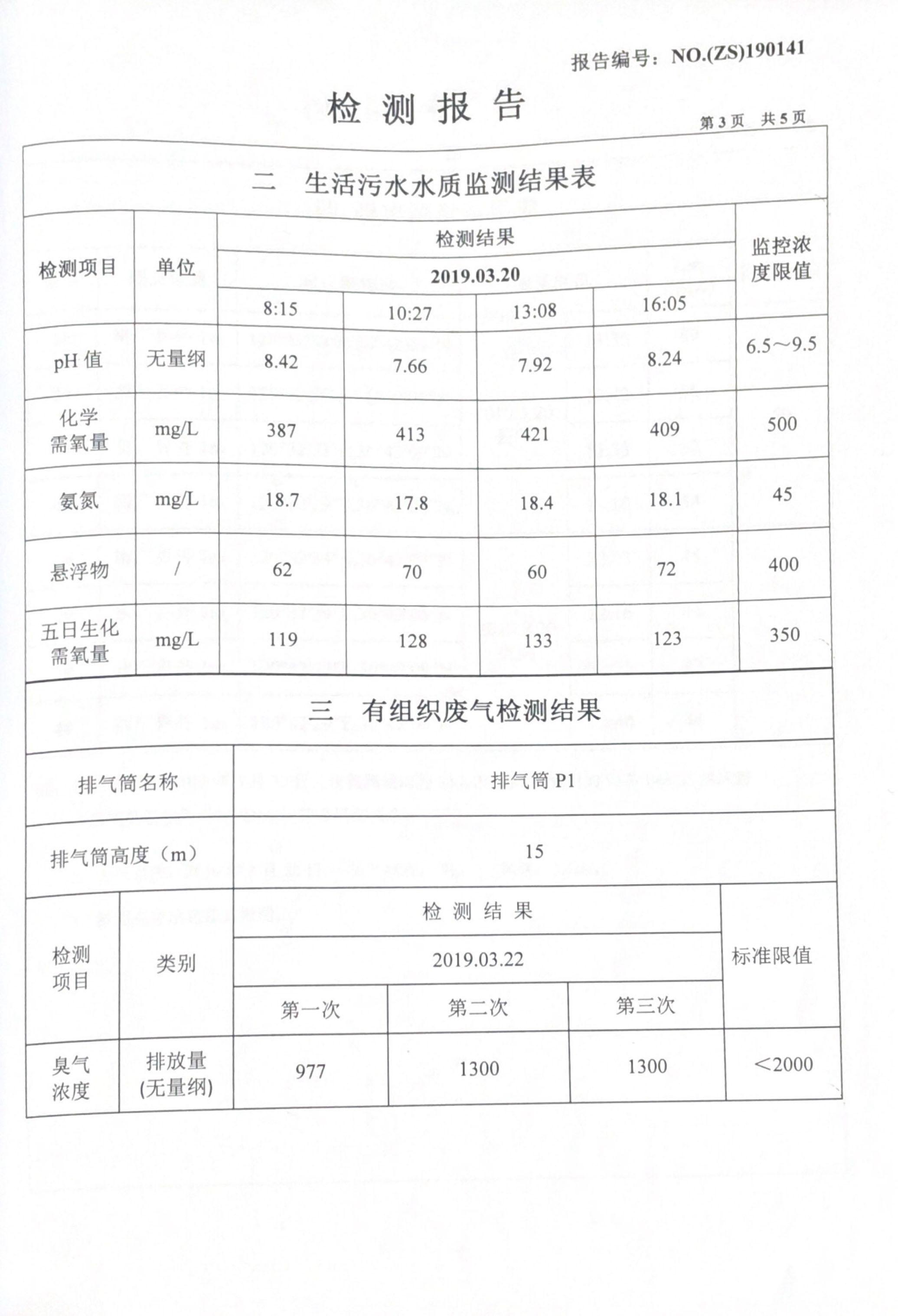 青岛海诺生物工程有限公司自行检测报告-5