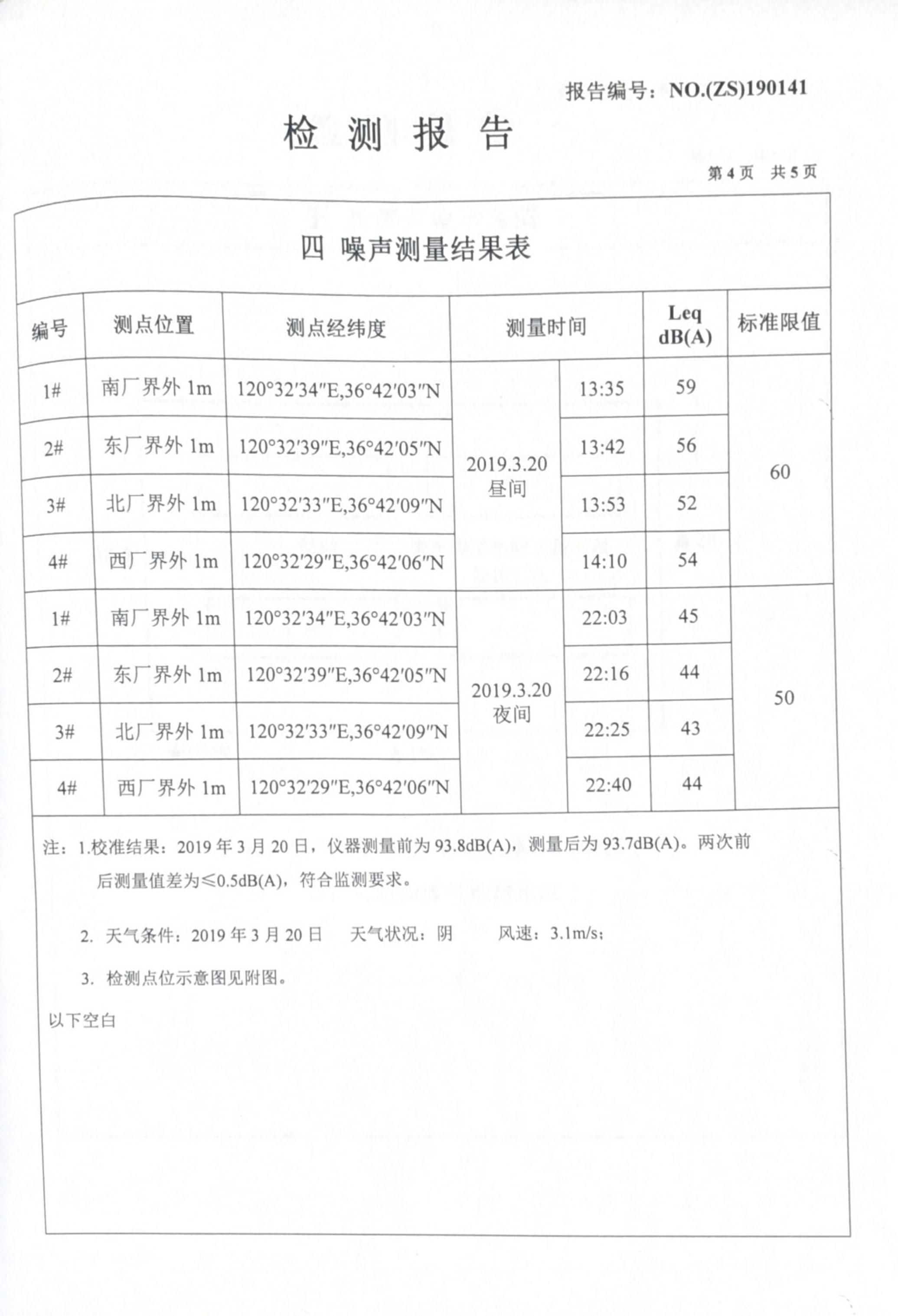 青岛海诺生物工程有限公司自行检测报告-6
