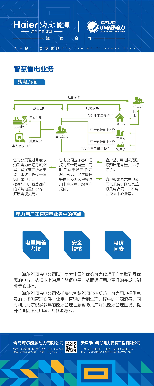 智慧售電業務