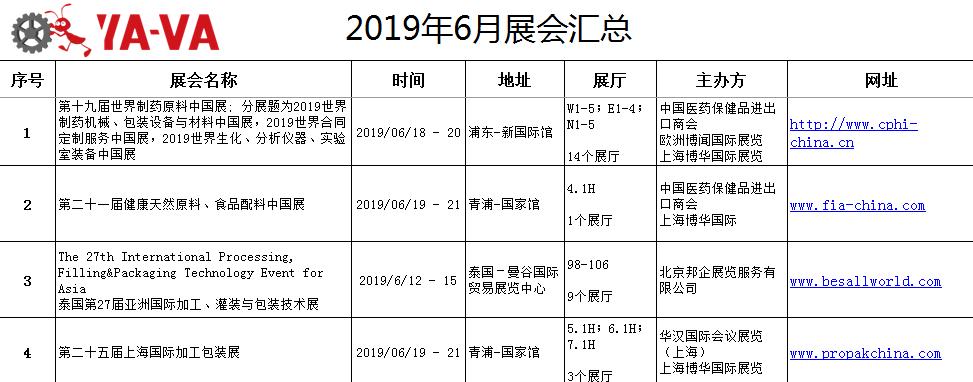 2019年6月输送行业展会
