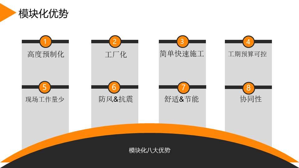 萊之智模塊化建筑工程-蘇州有限公司-rev5