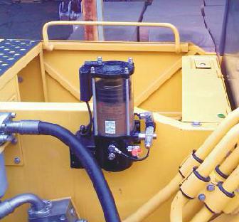 林肯润滑泵系统