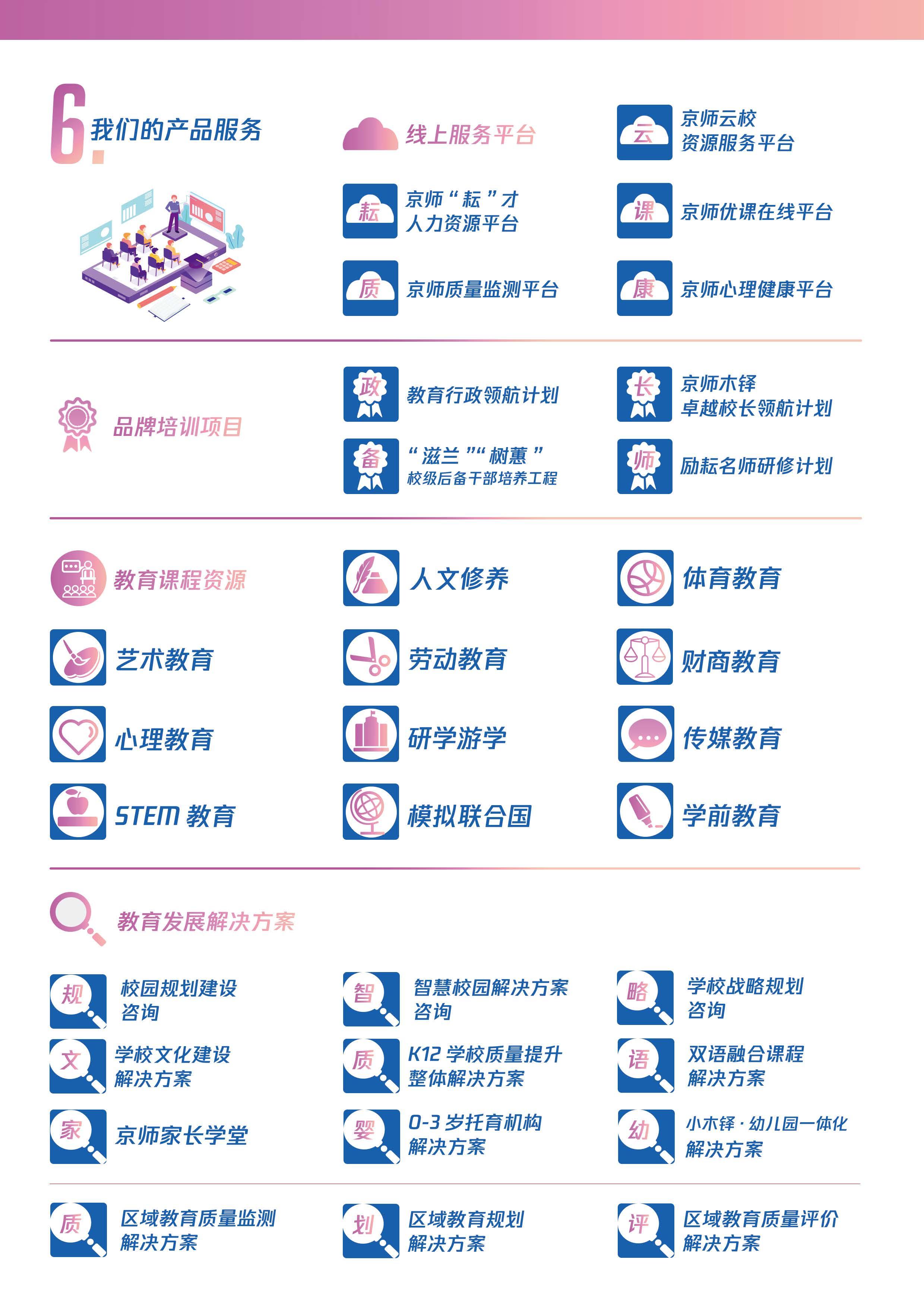 【定稿】北師大教育集團宣傳頁2019.11_頁面_2-1