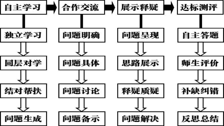 密云實驗中學簡介
