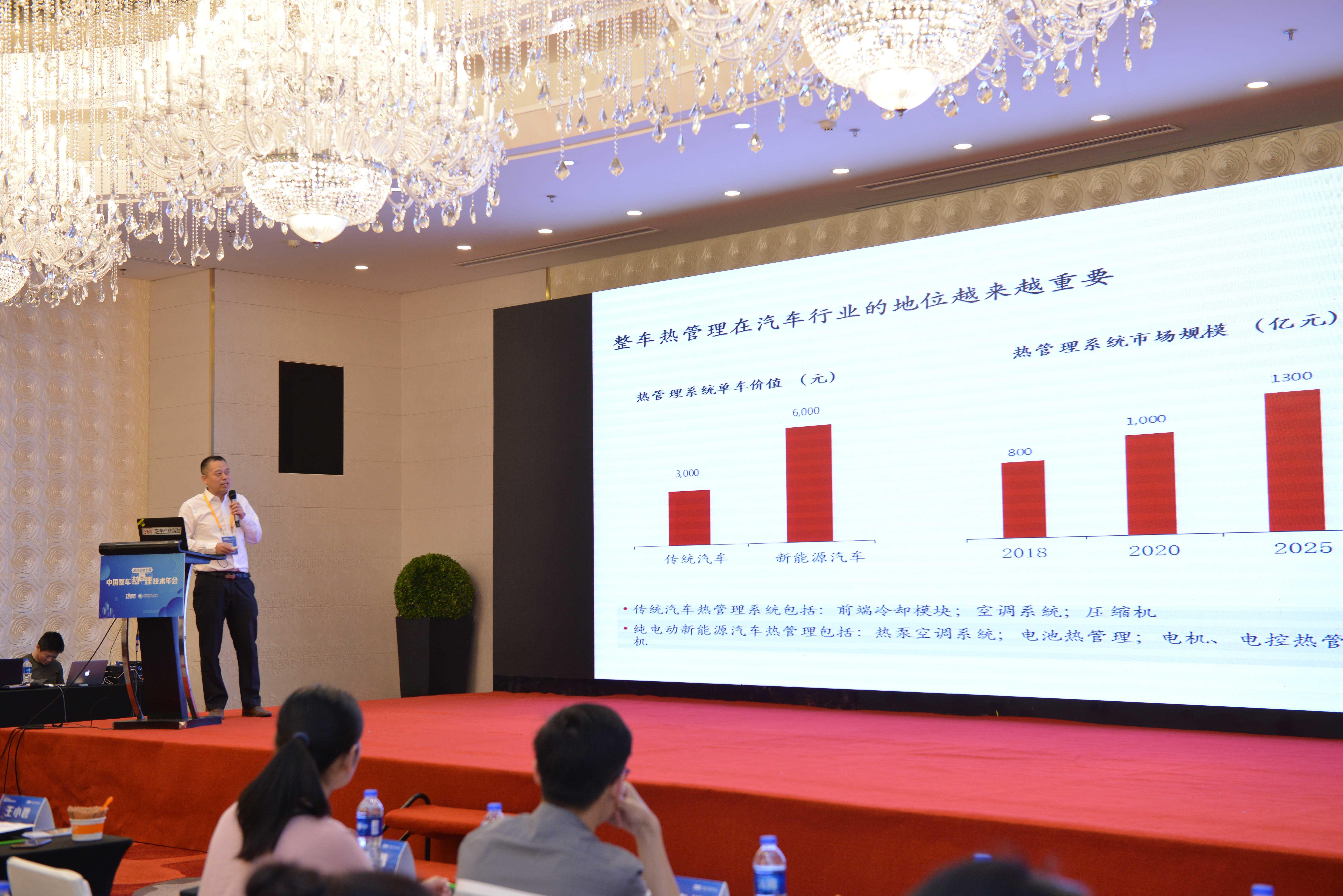 2019第七届中国整车热管理技术年会圆满闭幕1