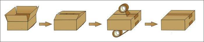折盖封箱机示意图