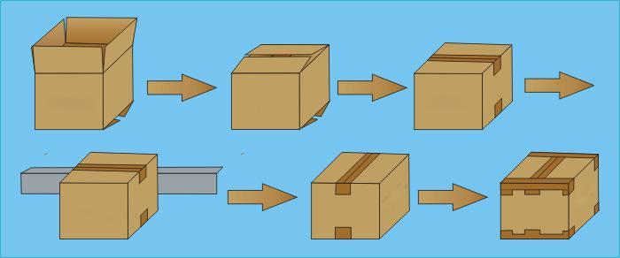 工字封箱机流程