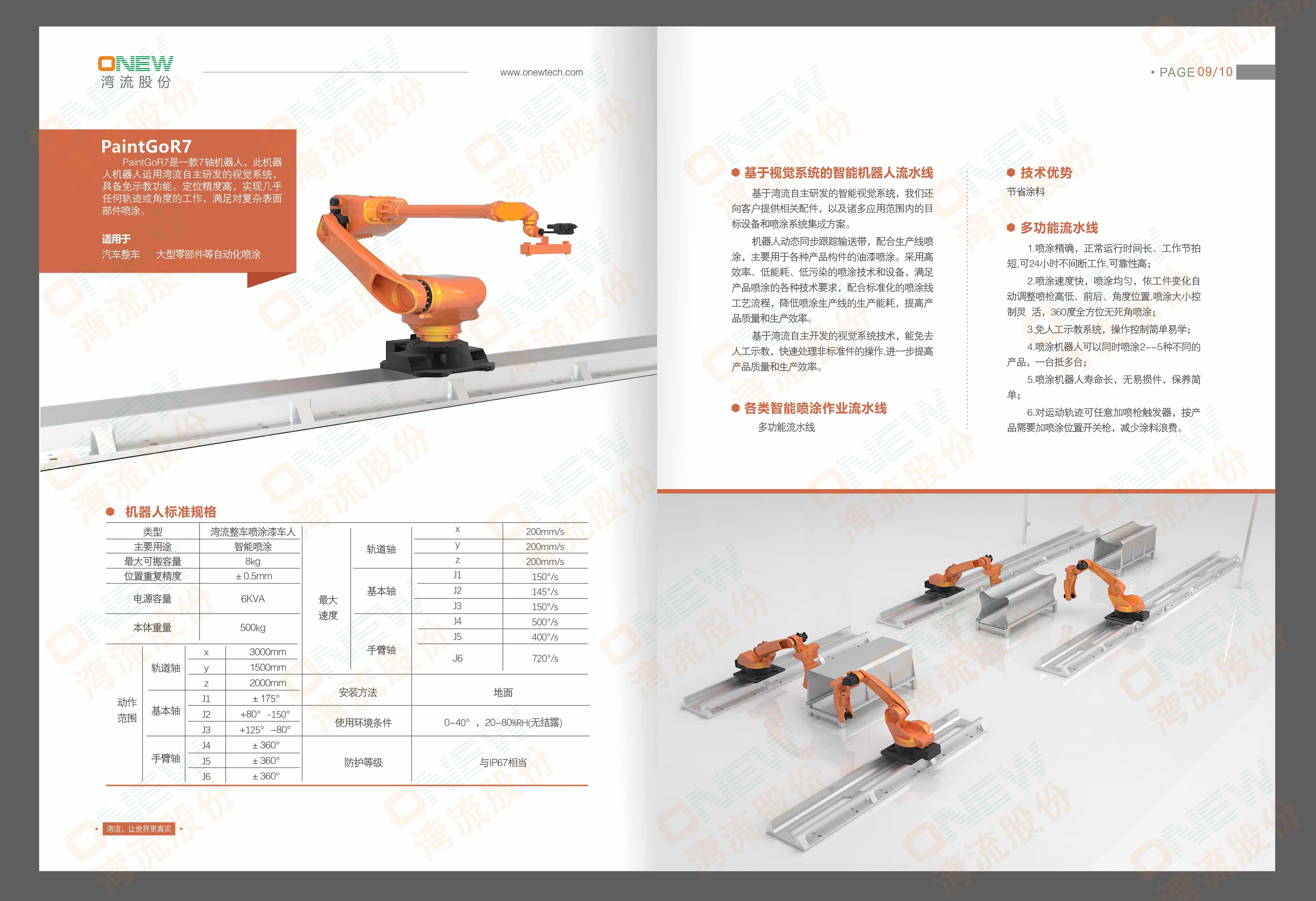 智能機器人6