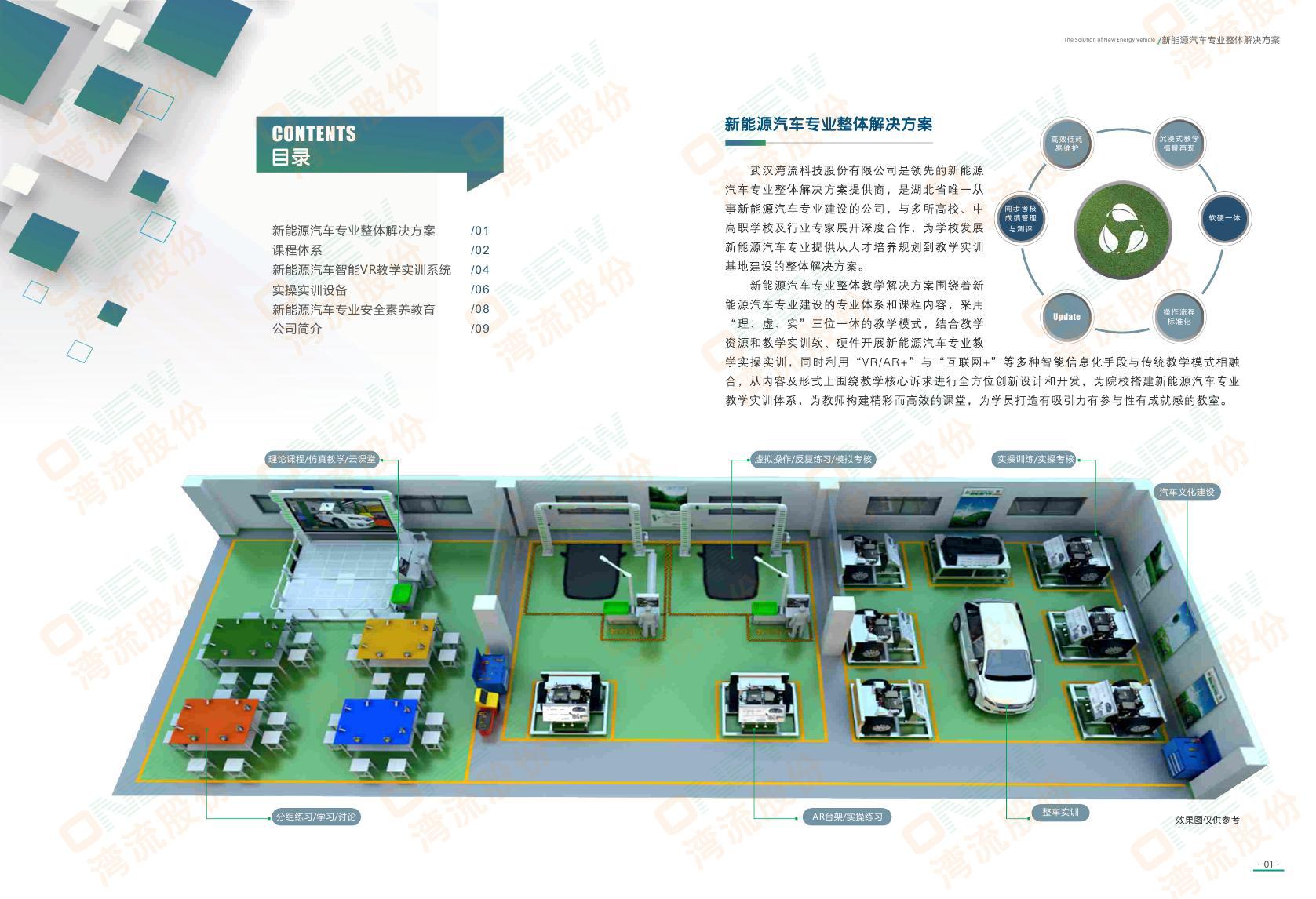 水印版-新能源汽車專業1