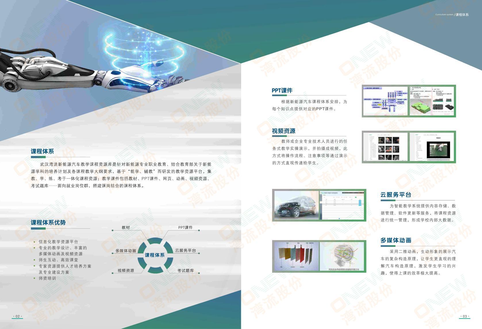 水印版-新能源汽車專業2