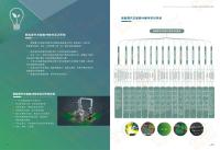 水印版-新能源汽車專業3