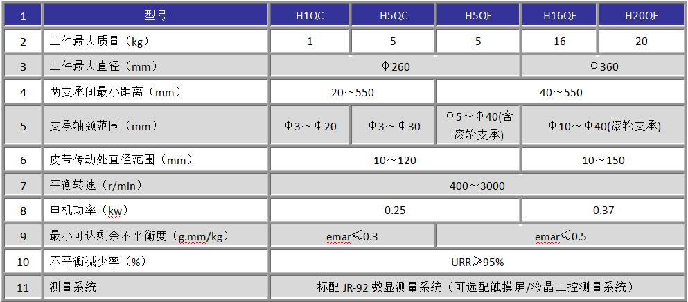 H1QC-H20QF