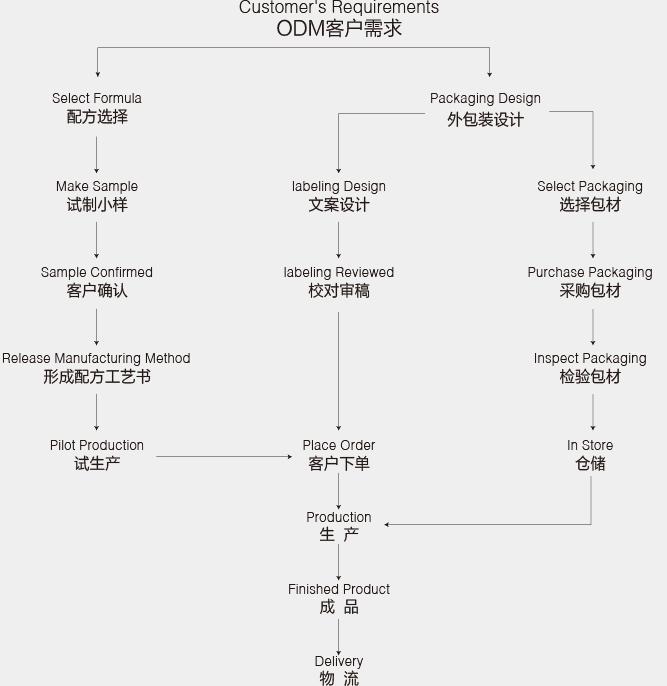 澳门新葡亰平台游戏