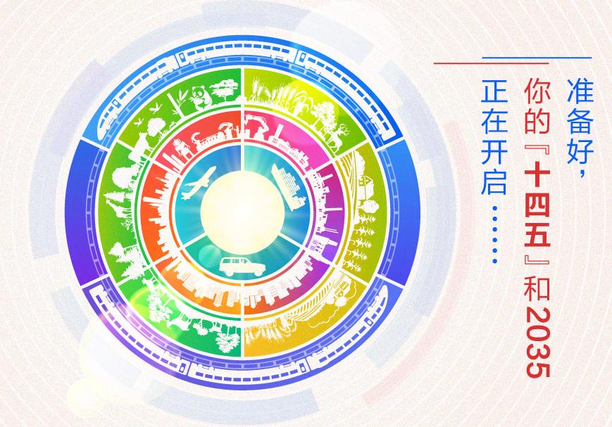 十四五規劃和2035年遠景目標綱要全文來了