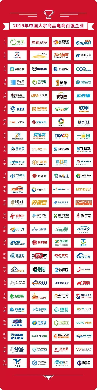 2019年中國大宗商品電商百強企業第8名