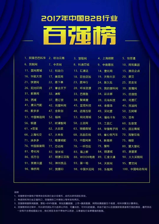 12017年中國B2B行業百強榜第16名