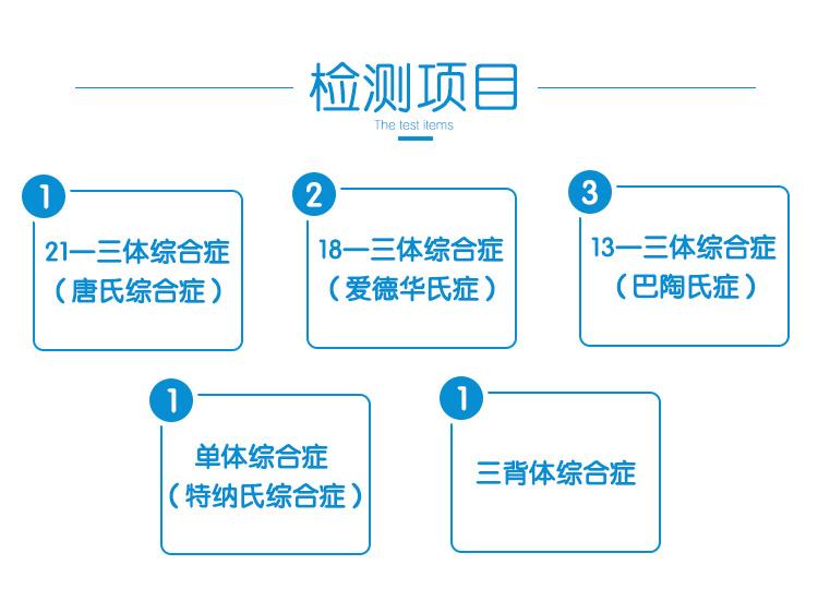 无创产前易胜博英文叫什么易胜博网址打不开是怎么回事-3