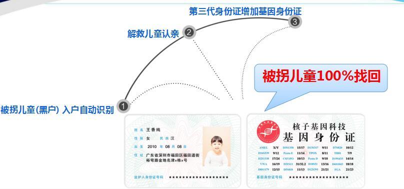 易胜博英文叫什么身份证-1