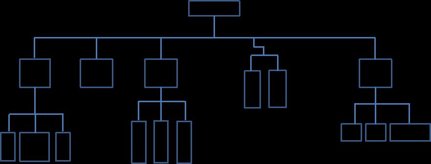 组织框架1