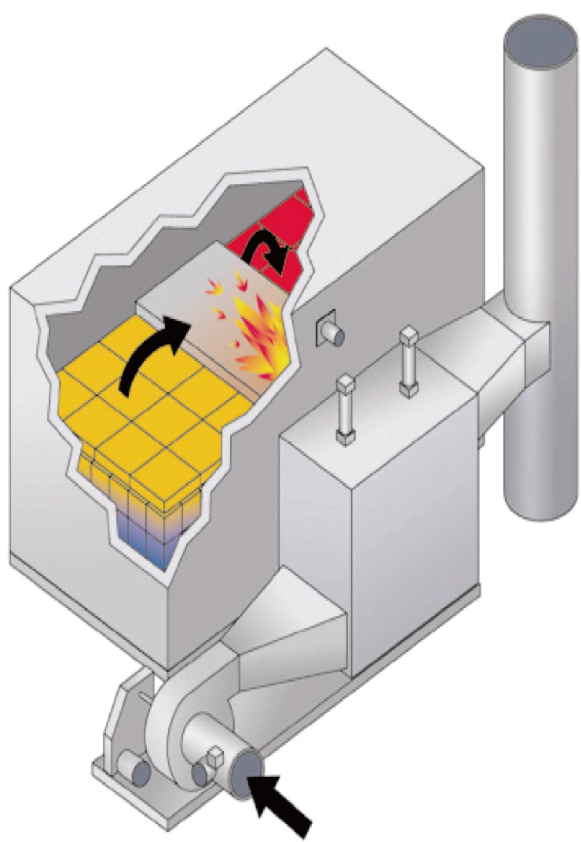 蓄熱式催化氧化爐RCO