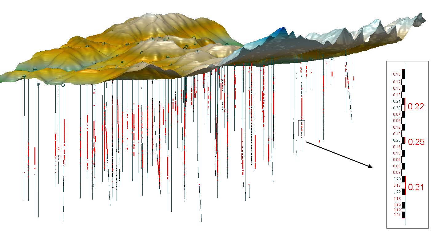 3DMine地質數據庫-地質建模-1